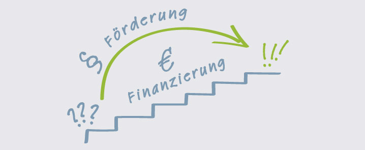 Förderungs und Finanzierungstipps für die Thalamus Ausbildungen